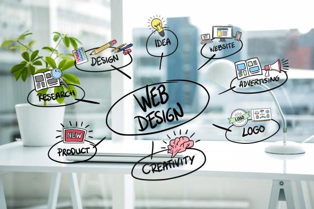 Đầu năm làm gì với website để công việc kinh doanh hiệu quả hơn?