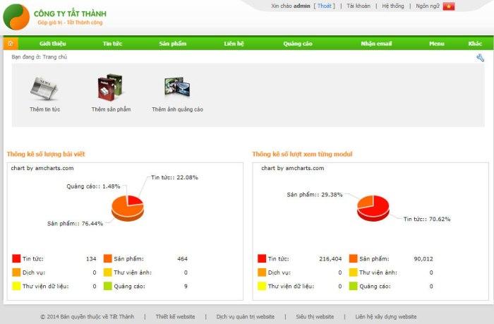 Giao diện trang quản trị Admin trong hệ thống website của Tất Thành