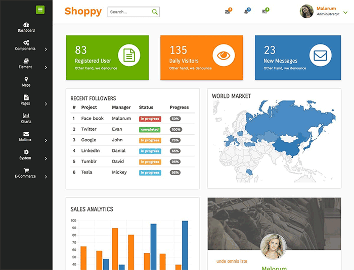 Mẫu Giao diện admin đẹp cho website 7 - Shoppy Admin