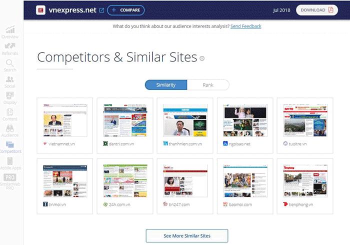 SimilarWeb thống kê các website tương tự