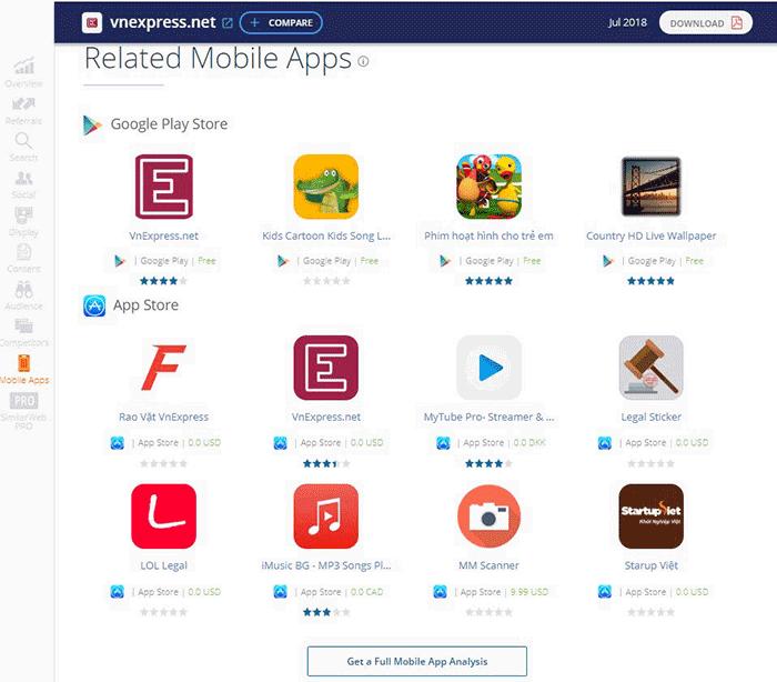 SimilarWeb hiển thị các ứng dụng dành cho thiết bị di động thuộc trang web.